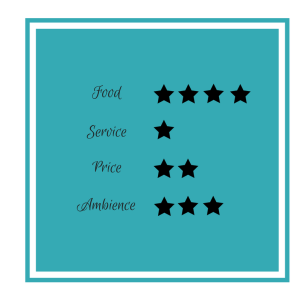 Haute Cakes Caffe rating